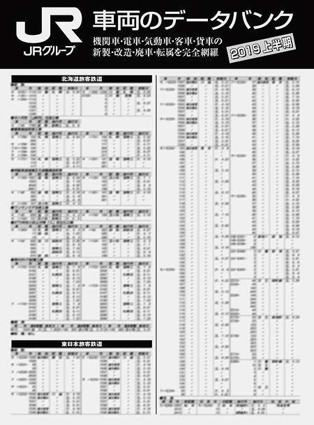 JRグループ 車両のデータバンク 2019上半期
