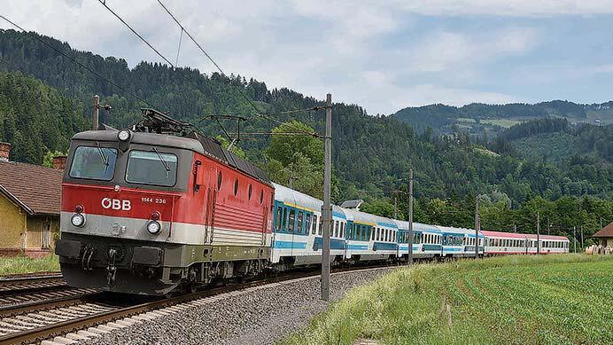 スロベニア・ハンガリーへの国際列車とその周辺
