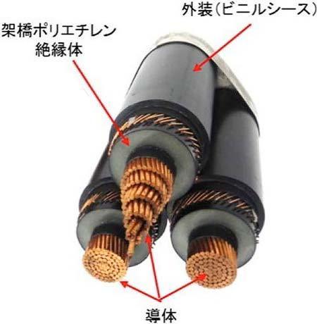 JR東海,ケーブル取替え専用の保守用車を導入